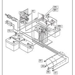 Battery Wiring Diagram For 48 Volt Golf Cart 1969 Johnson 115 Free Download Wiringclub Car 36
