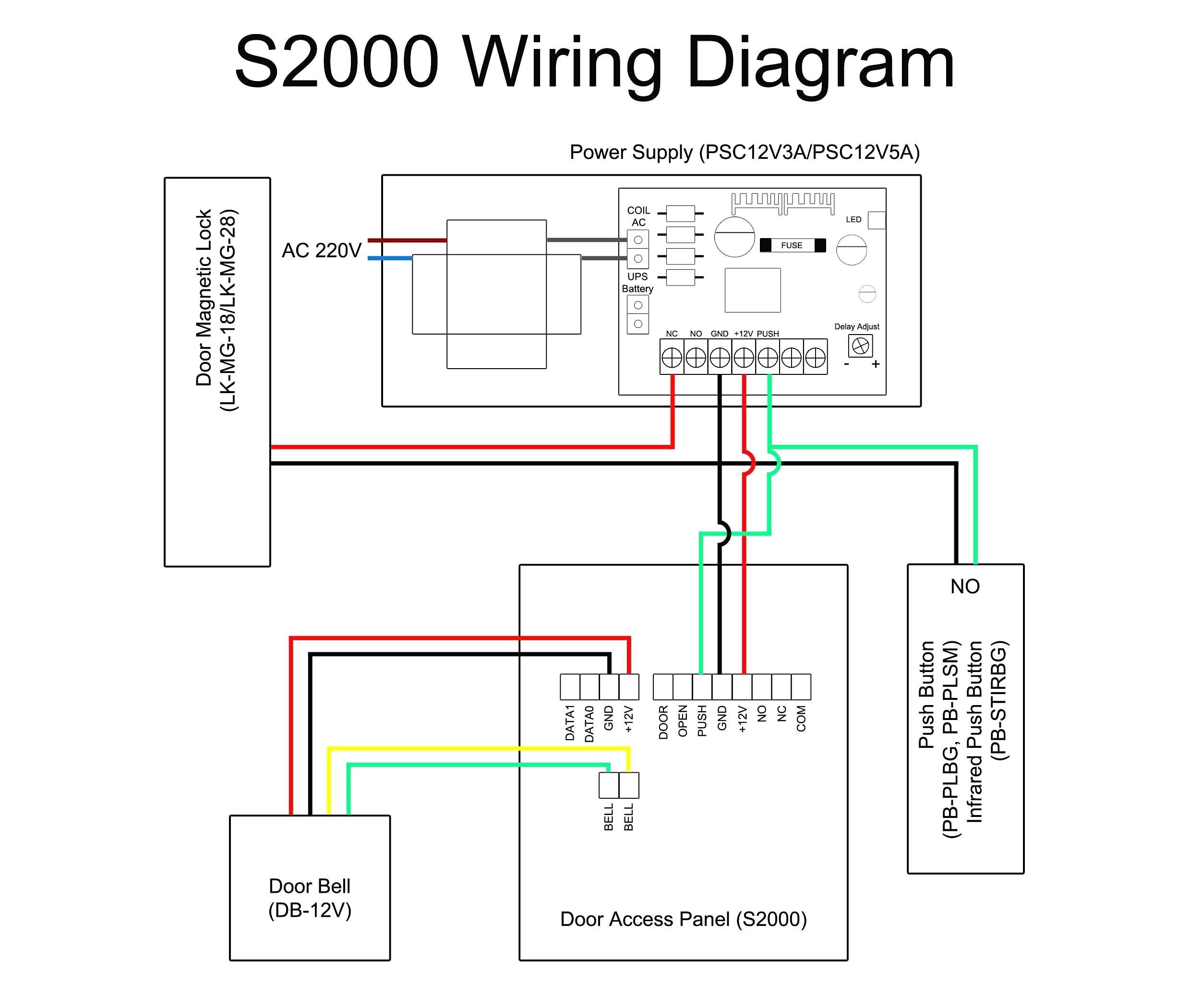 Cctv Wiring Diagram | Wiring Diagram