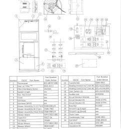 coleman electric furnace wiring diagram coleman electric furnace wiring diagram with exceptional intertherm manual to [ 1700 x 2338 Pixel ]