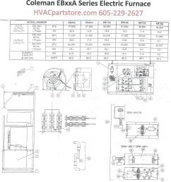 coleman evcon thermostat wiring diagram wiring diagram mega coleman evcon thermostat wiring diagram [ 1575 x 1767 Pixel ]