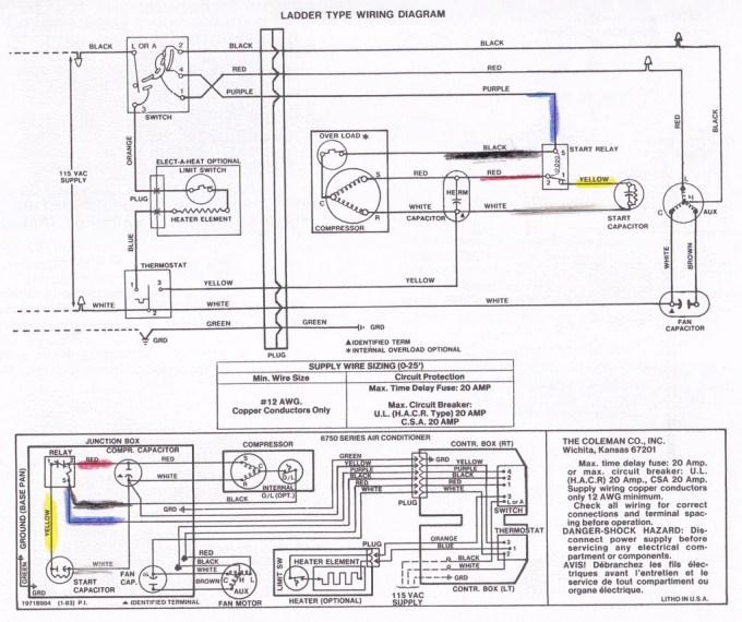 Coleman Mach Rv Air Conditioner Specs | Sante Blog