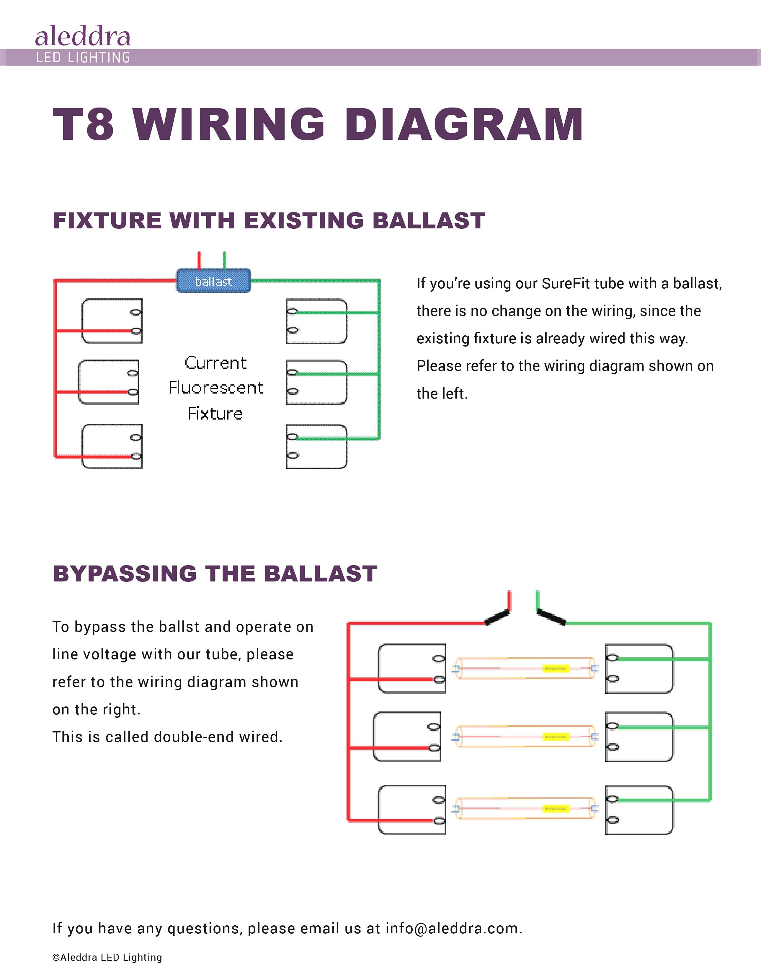 universal ballast wiring diagrams - 1996 jeep radio wiring diagram for wiring  diagram schematics  wiring diagram schematics