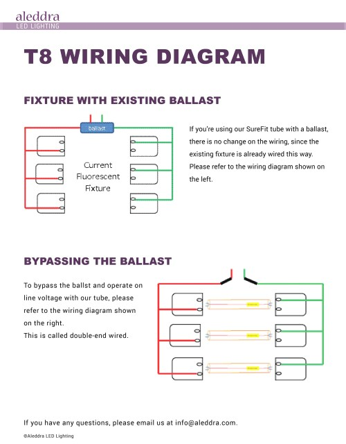 small resolution of convert t12 to t8 wiring diagram free wiring diagramconvert t12 to t8 wiring diagram 2 lamp