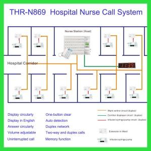 Cornell Nurse Call Wiring Diagram   Free Wiring Diagram