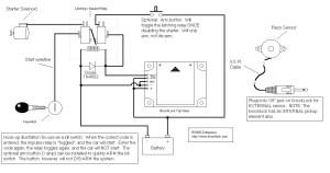 Craftsman 1 2 Hp Garage Door Opener Wiring Diagram | Free