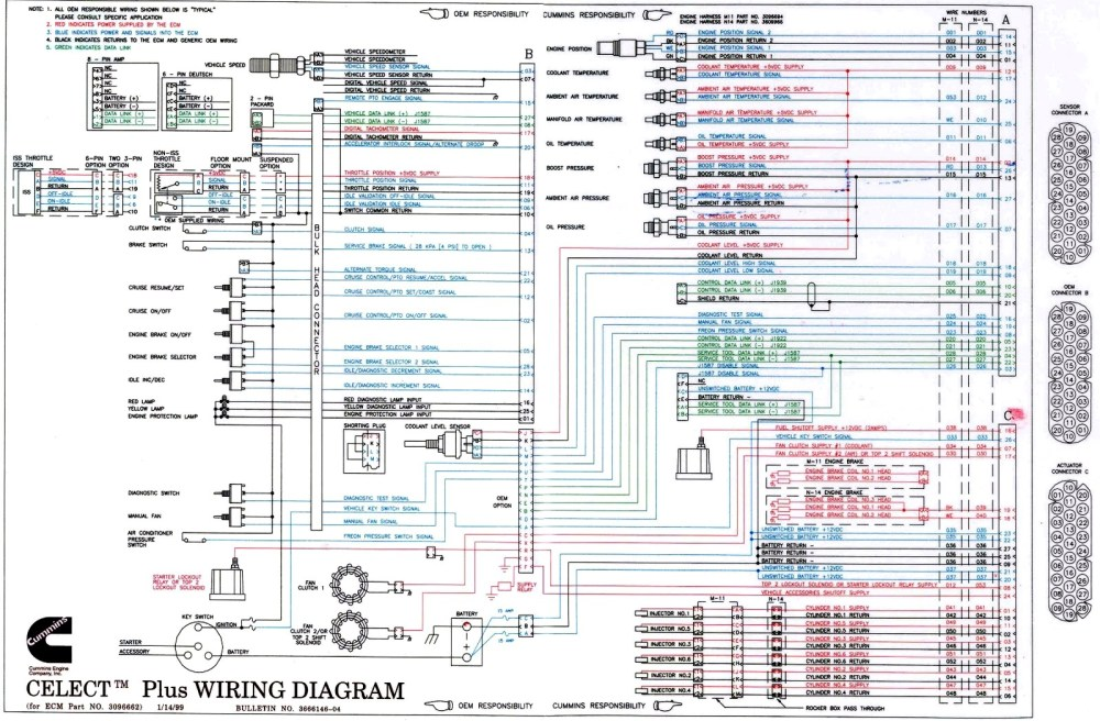 medium resolution of cummins celect ecm wiring diagram