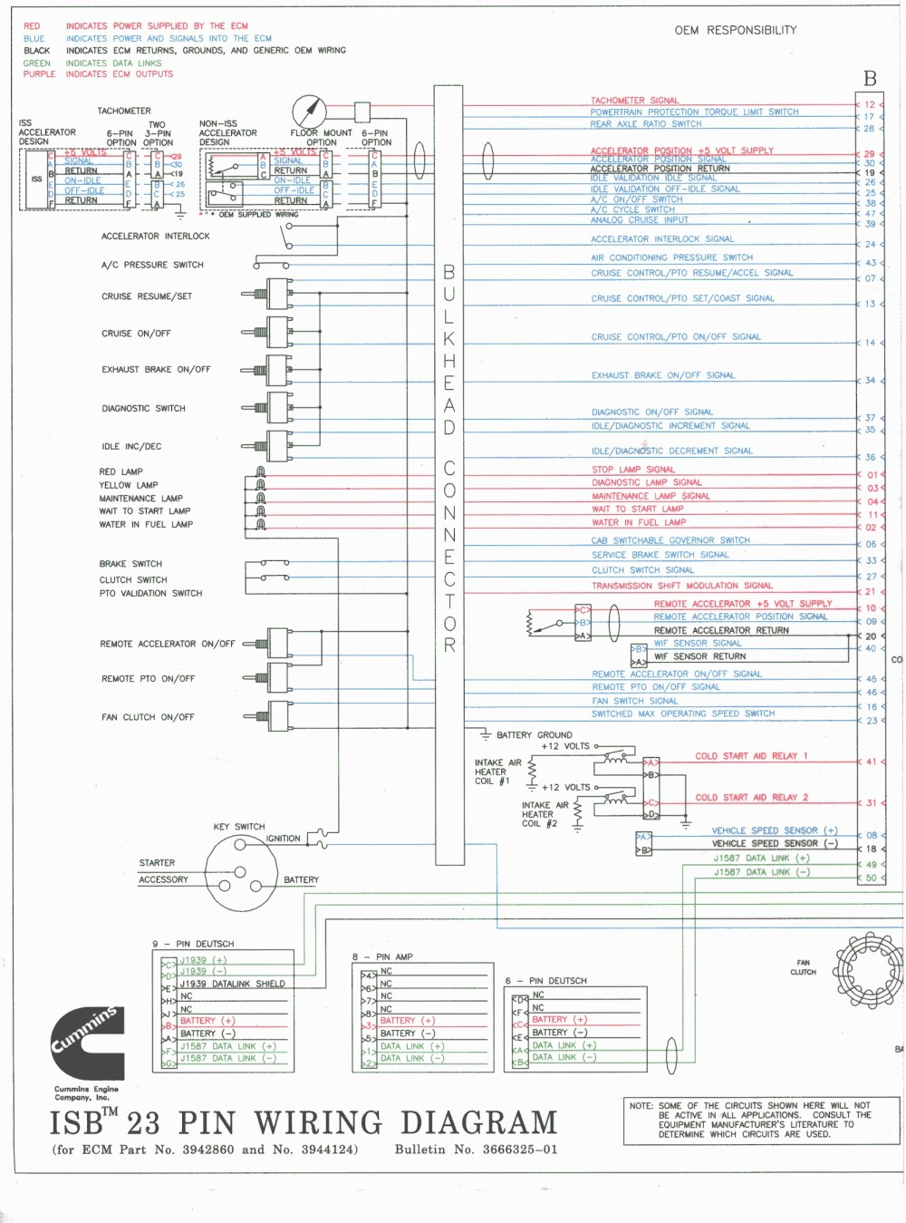 medium resolution of cummins ecm wiring diagram cummins ecm wiring diagram download cummins diesel engine diagram new apps