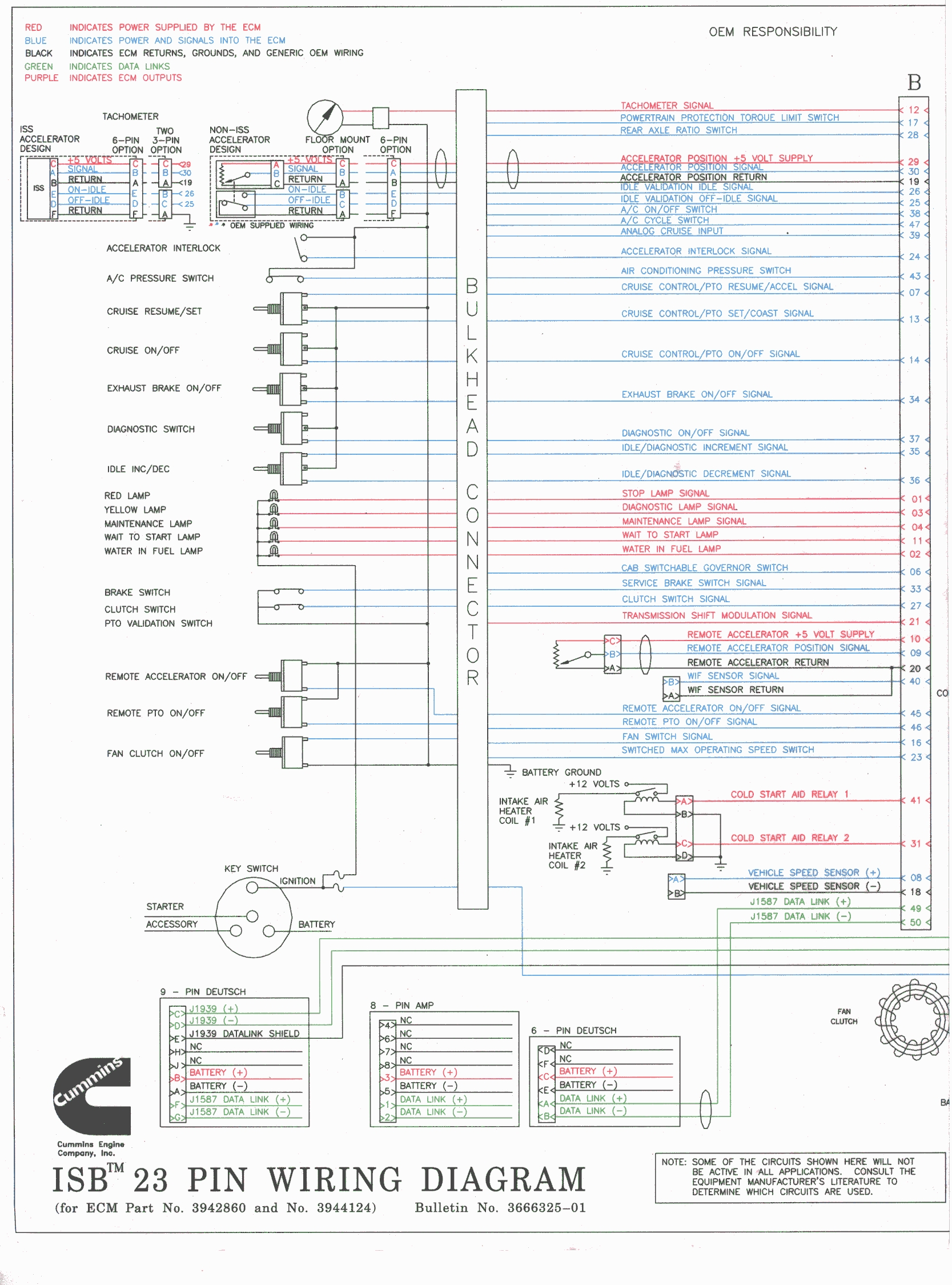 hight resolution of cummins ecm wiring diagram cummins ecm wiring diagram download cummins diesel engine diagram new apps
