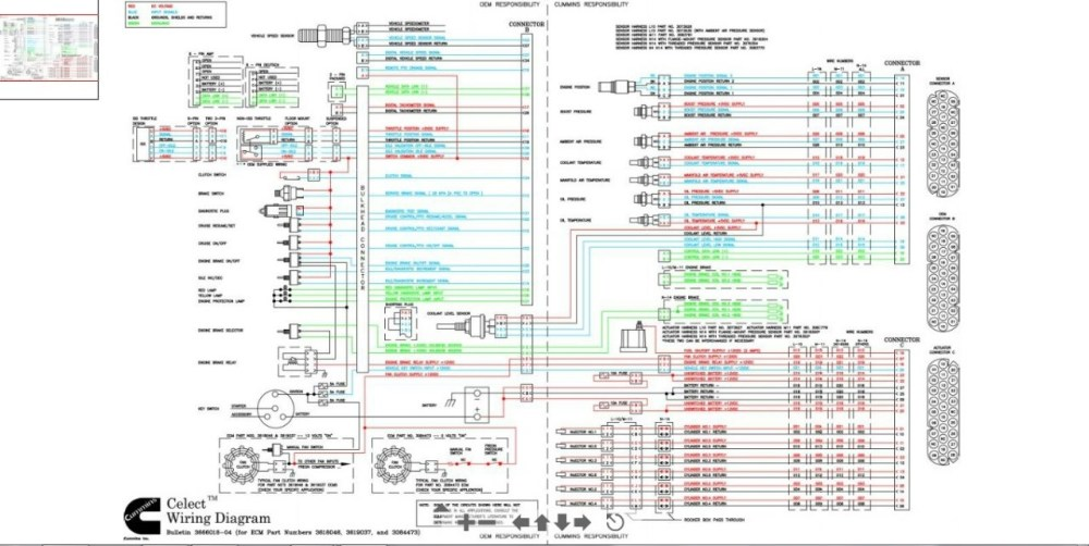 medium resolution of cummins celect plus wiring diagram cummins celect plus ecm wiring diagram awesome ego twist jpg 1280x643