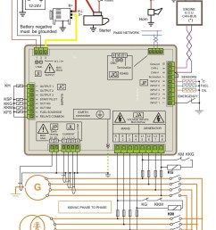 cutler hammer automatic transfer switch wiring diagram generator changeover switch wiring diagram uk new wiring [ 1300 x 1702 Pixel ]