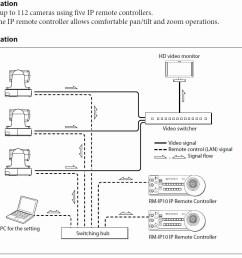 da lite motorized screen wiring diagram 43 beautiful ceiling fan wiring diagram da lite motorized [ 1225 x 859 Pixel ]
