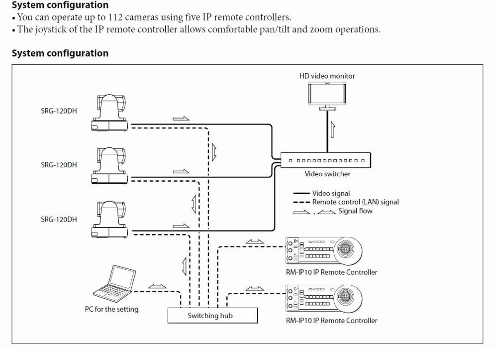 medium resolution of da lite motorized screen wiring diagram 43 beautiful ceiling fan wiring diagram da lite motorized