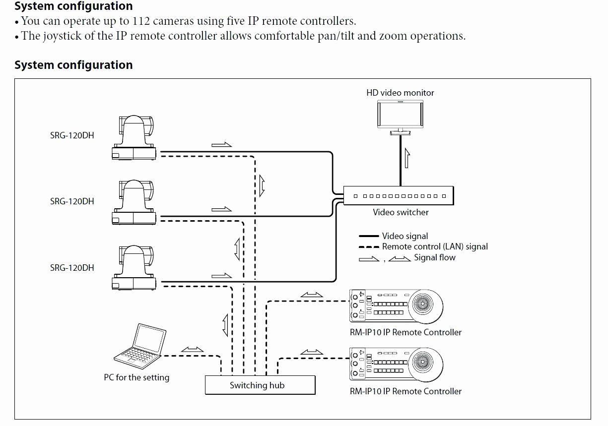 hight resolution of da lite motorized screen wiring diagram 43 beautiful ceiling fan wiring diagram da lite motorized