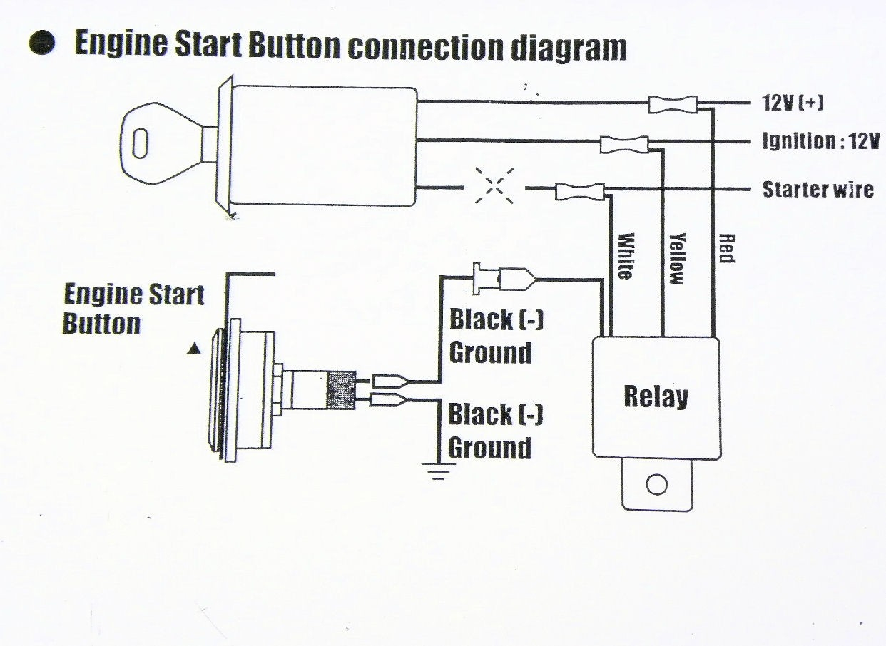 hight resolution of dart controls 250 series wiring diagram nema l5 30 wiring diagram new l5 30p wiring