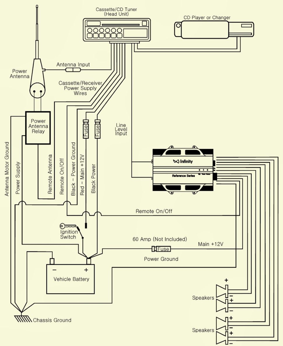 hight resolution of delco bose gold series wiring diagram
