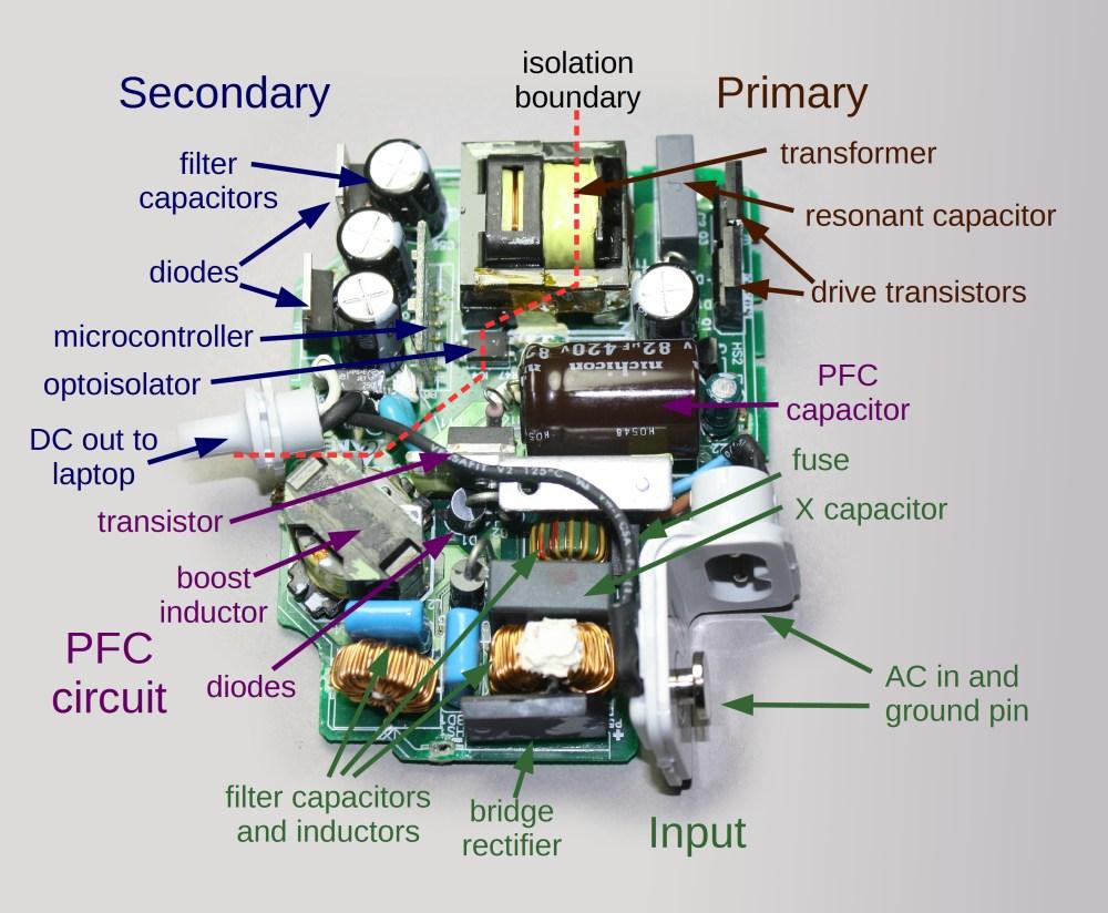 medium resolution of dell laptop power supply wiring diagram wiring diagram dell laptop power supply wiring diagram the ponents