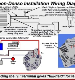 wiring diagram for nippon denso alternator originally intended forwrg 1374 wiring diagram alternator warning light [ 1023 x 786 Pixel ]