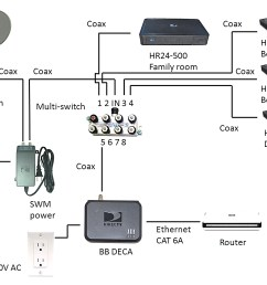 direct tv wiring diagram whole home dvr [ 2048 x 1536 Pixel ]