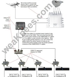 direct tv wiring diagram whole home dvr direct tv wiring diagram whole home dvr collection [ 816 x 1056 Pixel ]