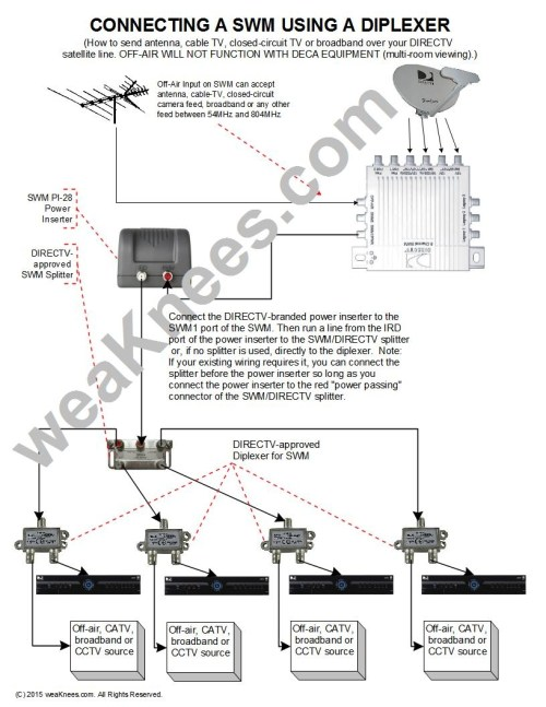 small resolution of direct tv wiring diagram whole home dvr direct tv wiring diagram whole home dvr collection
