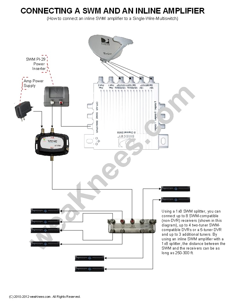 directv home wiring diagram