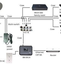 directv swm 32 wiring diagram [ 2048 x 1536 Pixel ]
