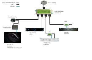 Directv Swm Splitter Wiring Diagram | Free Wiring Diagram