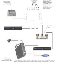 directv wiring diagram direct tv wiring diagram free wiring diagram directv swm wiring diagram new [ 793 x 1122 Pixel ]