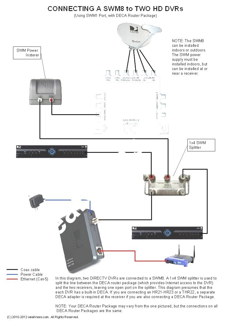 directv wiring diagram swm 2003 ford windstar vacuum hose basic direct tv best library free new