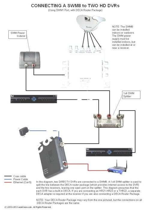 small resolution of directv wiring diagram direct tv wiring diagram free wiring diagram directv swm wiring diagram new