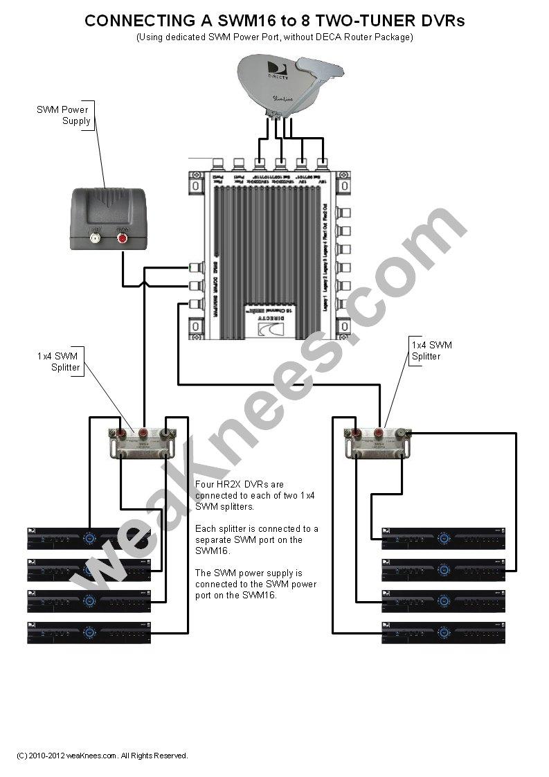Directv Swm Wiring Diagram / Gallery Of Directv Swm Wiring