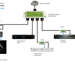 Directv Swm Not Detected 775 2001 Toyota Camry Wiring Diagram Direct Tv To Hdmi Best Library Third Level Usb