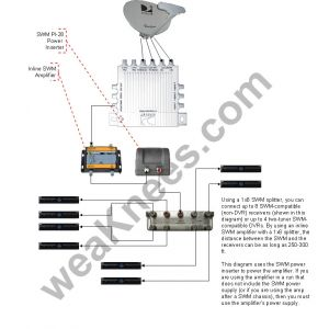 SWM 16 WIRING DIAGRAM - Auto Electrical Wiring Diagram Jeep Cj Wiring X Wedge on