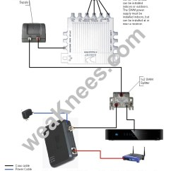Directv Swm Lnb Wiring Diagram Dual Battery Car Audio | Free