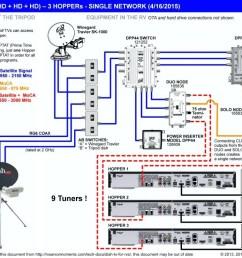 dish hopper 3 wiring diagram direct tv hookup diagram electrical wiring satellite dish 8s [ 1024 x 791 Pixel ]