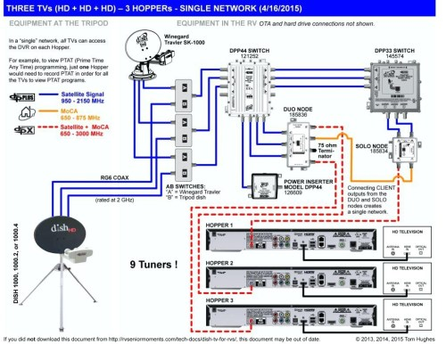small resolution of dish hopper 3 wiring diagram direct tv hookup diagram electrical wiring satellite dish 8s