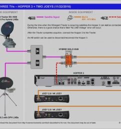 dish 1000 wiring diagram wiring diagram schematic dish 1000 2 wiring diagram [ 1247 x 970 Pixel ]