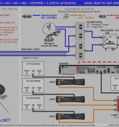 dishhd wiring schematic just wiring diagram dishhd wiring diagram wiring diagram pass dishhd wiring schematic [ 1203 x 930 Pixel ]