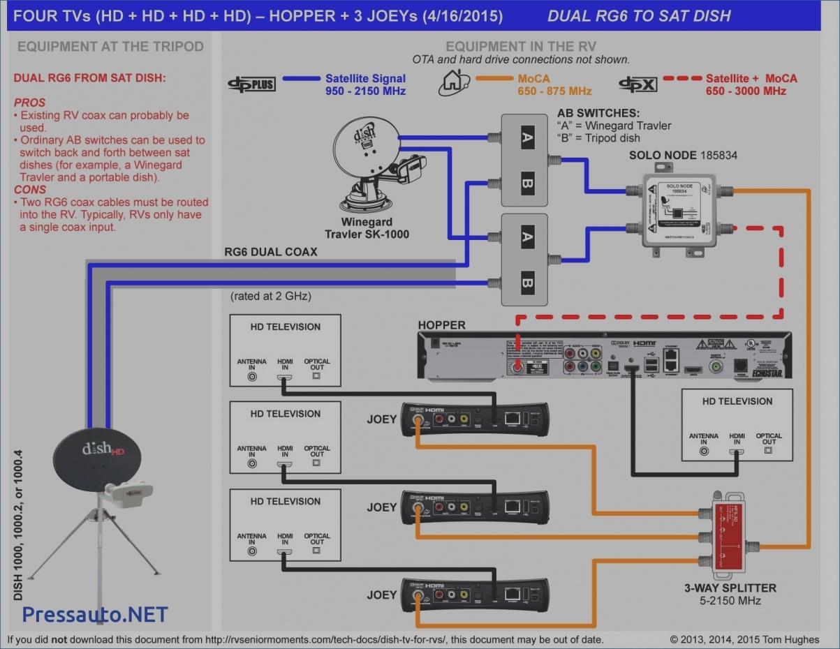 hight resolution of dishhd wiring schematic just wiring diagram dishhd wiring diagram wiring diagram pass dishhd wiring schematic