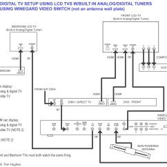 Cat V Wiring Diagram Camera Parts Catv Cable Schematic Tv