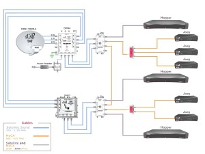 Dish Network Satellite Wiring Diagram | Free Wiring Diagram