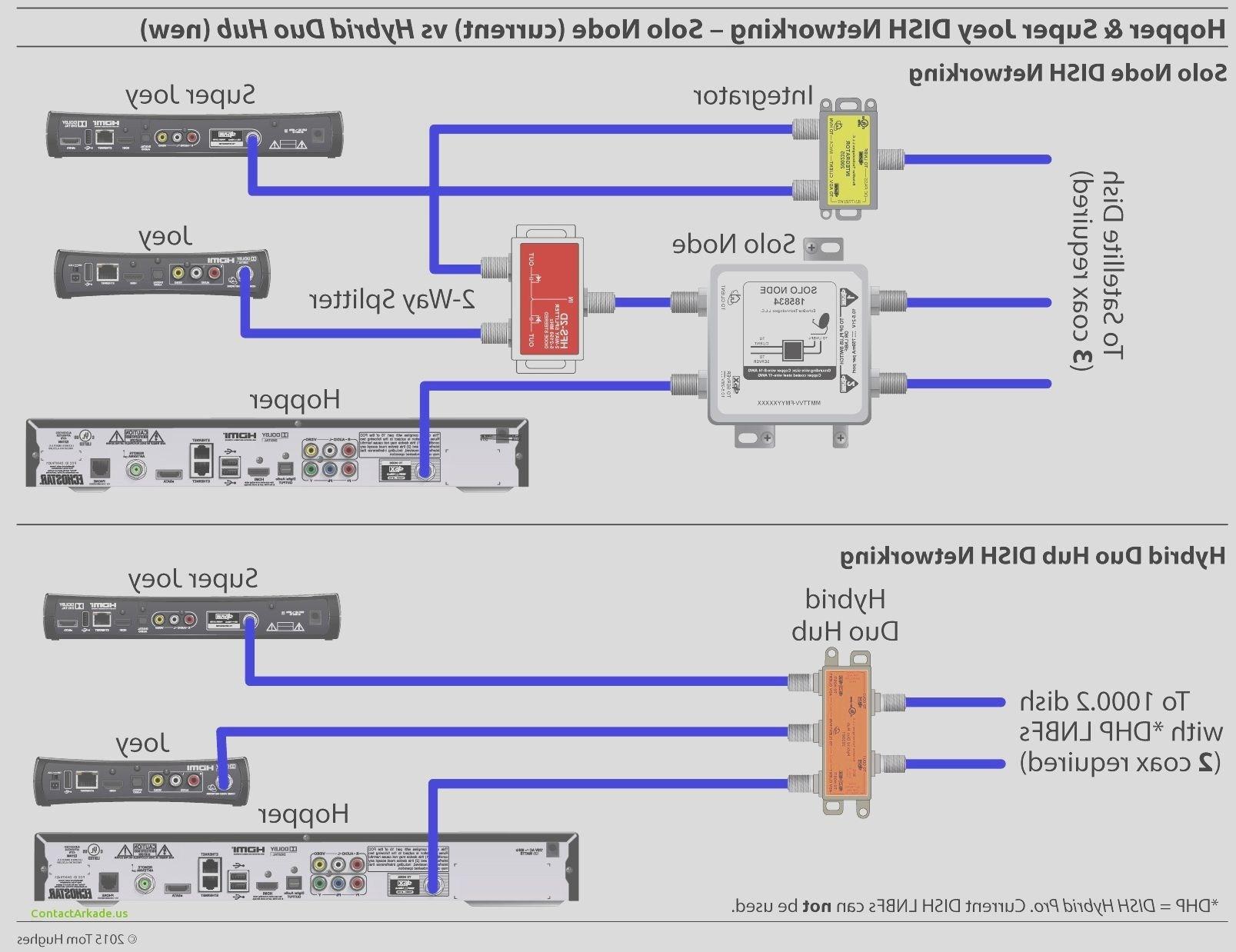 Dish    Network       Vip222k       Wiring       Diagram        Wiring       Diagram