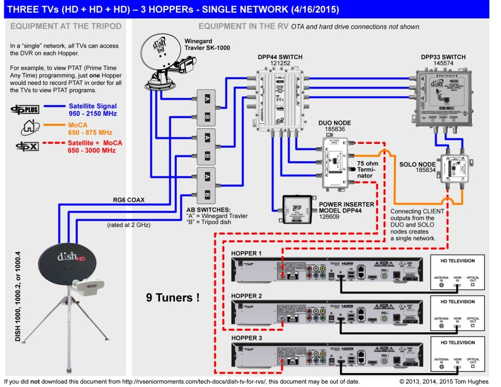 medium resolution of direct tv hd antenna wiring diagram wiring diagram var hdtv direct tv wiring diagram