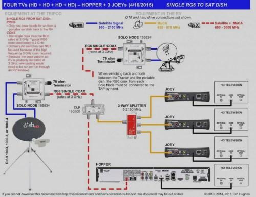 small resolution of dish vip 222k wiring diagram wiring diagramsdish network wiring diagram free wiring diagram dish vip 222k
