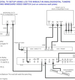 dish work hd wiring diagram free picture wiring diagram centre dish work 722k wiring diagram free picture [ 3040 x 2297 Pixel ]