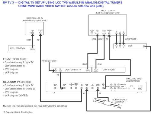 small resolution of dish work hd wiring diagram free picture wiring diagram centre dish work 722k wiring diagram free picture