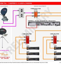 dish hopper setup diagram wiring diagram data today dish hopper setup diagram hopper setup diagram [ 1550 x 1267 Pixel ]