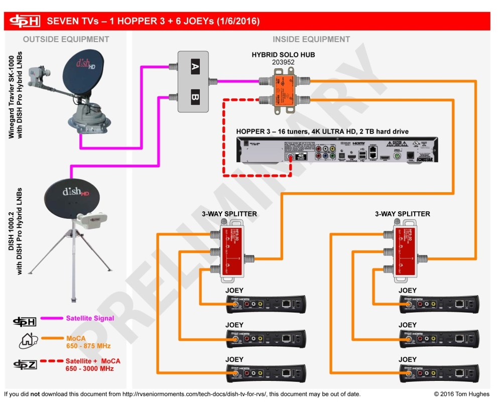 medium resolution of dish hookup diagram wiring diagramsdish tv wiring diagram free wiring diagram dish hopper joey wiring diagram