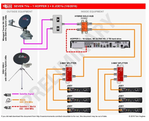small resolution of dish hookup diagram wiring diagramsdish tv wiring diagram free wiring diagram dish hopper joey wiring diagram