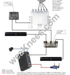 dish tv wiring diagram free wiring diagramdish tv wiring diagram wiring a swm8 with 2 dvrs [ 793 x 1122 Pixel ]